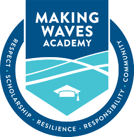 Making Waves >> Home Making Waves Academy